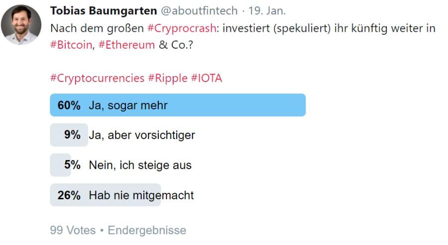 Umfrage Cryptocrash